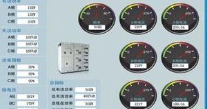 安防设备监控维运系统